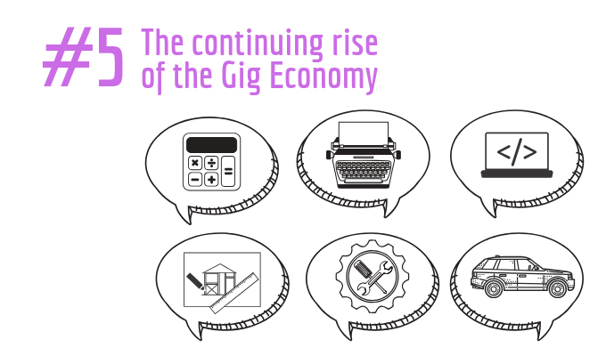 The continuing rise of the Gig Economy