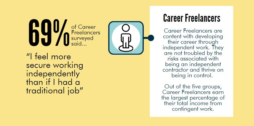 Career Freelancers2