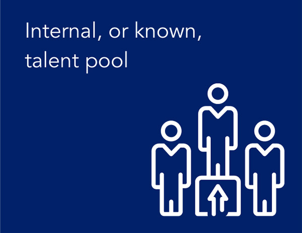 Internal or known talent pool
