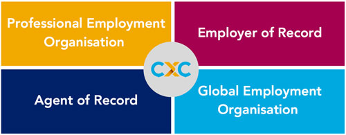 CXC Asia - Global Payroll Solutions